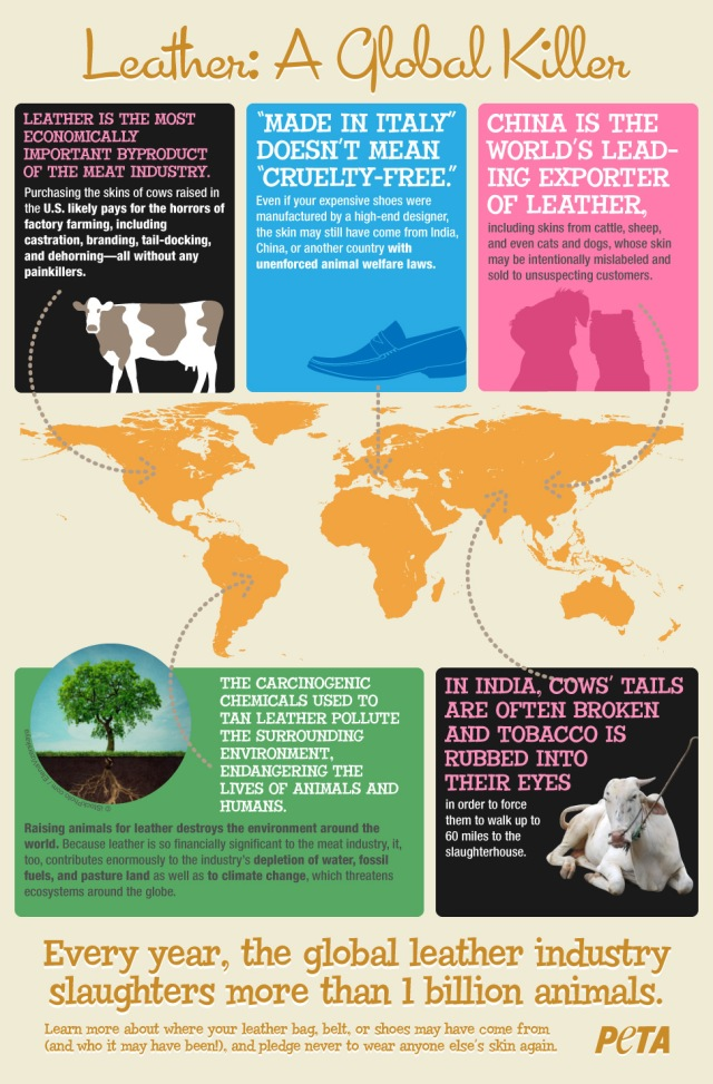 Leather_A_Global_Killer_Infographic-peta-v1
